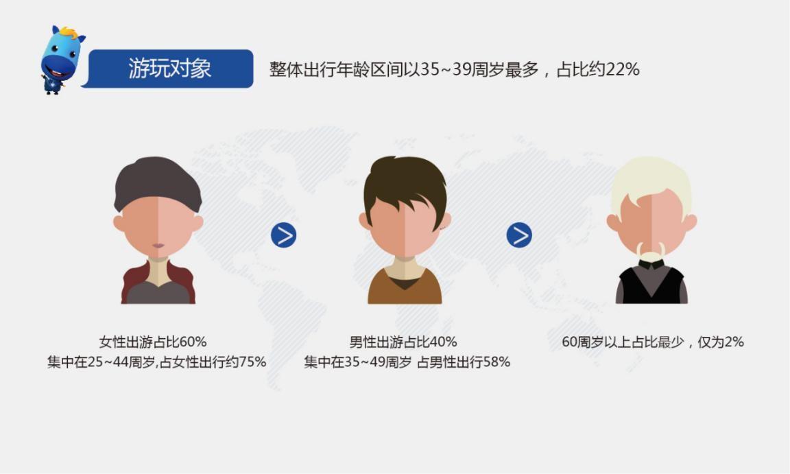《2017春节旅游保险大数据报告》 四成国民拼假出行