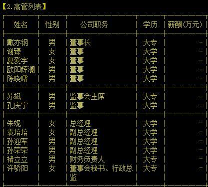 龙虎网副总经理袁培培辞职 供职近8年未持有股份