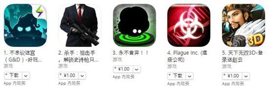 1月18日苹果游戏榜单:《传奇霸业》进入付费榜前十