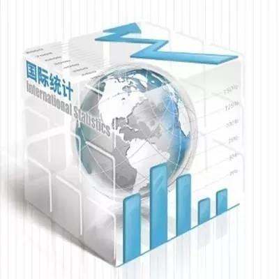 【国际数据】美国11月份CPI同比上涨1.7%等