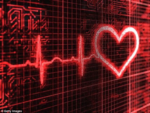 研究:心跳图或能当密码加密诊疗数据