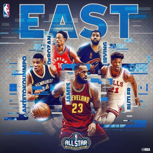 NBA全明星首发正式出炉 维少遗憾落选詹皇13连庄