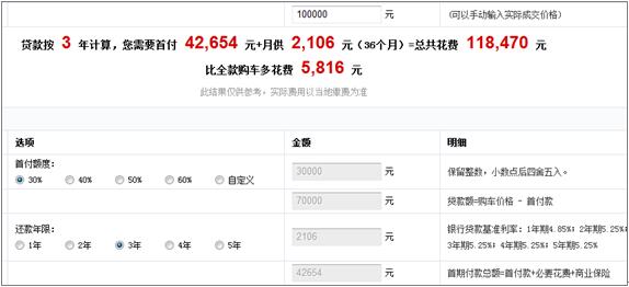 购威旺M50F全系车型享0利率购车礼遇
