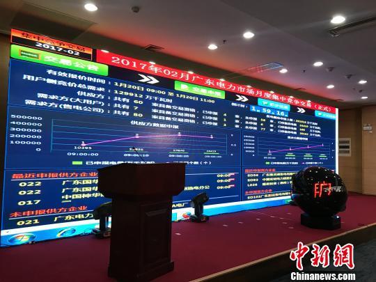 广东2017年市场交易电量规模将超过1000亿千瓦时