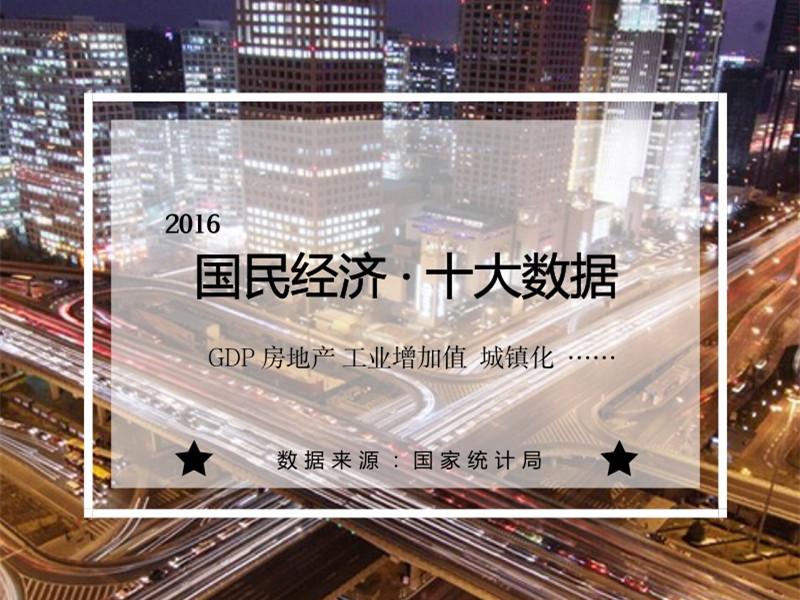 十大数据读懂2016年国民经济(内附解读更贴心)