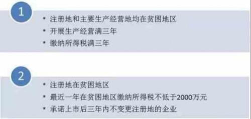 符合IPO扶贫政策仅为颍元股份、天成股份和广信科技三家