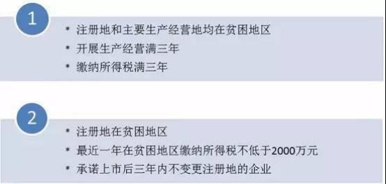 贫困地区中210家挂牌公司:符合IPO扶贫政策仅为颍元股份、天成股份和广信科技三家