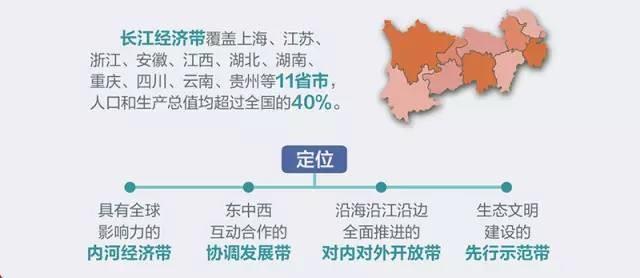 长江经济带GDP占全国_大数据看长江经济带 公路运输相关订单量占全国53.21
