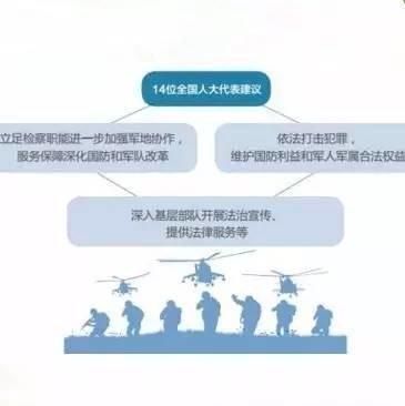 【图说检察迎两会】最高检检察开放日活动:零距离感受检察工作新变化