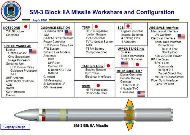 外媒:标准3导弹能防御东风26 还可打击低轨卫星
