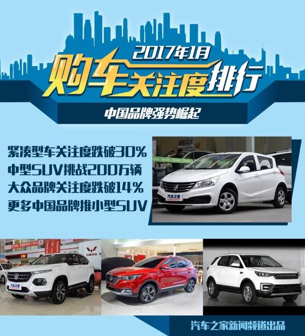 中国品牌强势崛起 1月购车关注度排行