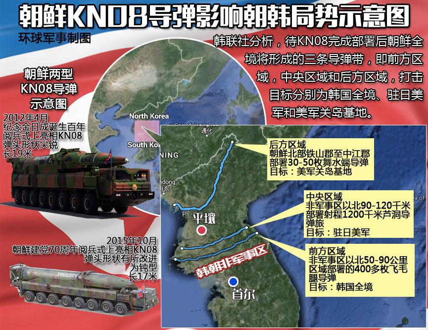 朝鲜最多可造60枚核弹头!韩美最近又搞出新说法