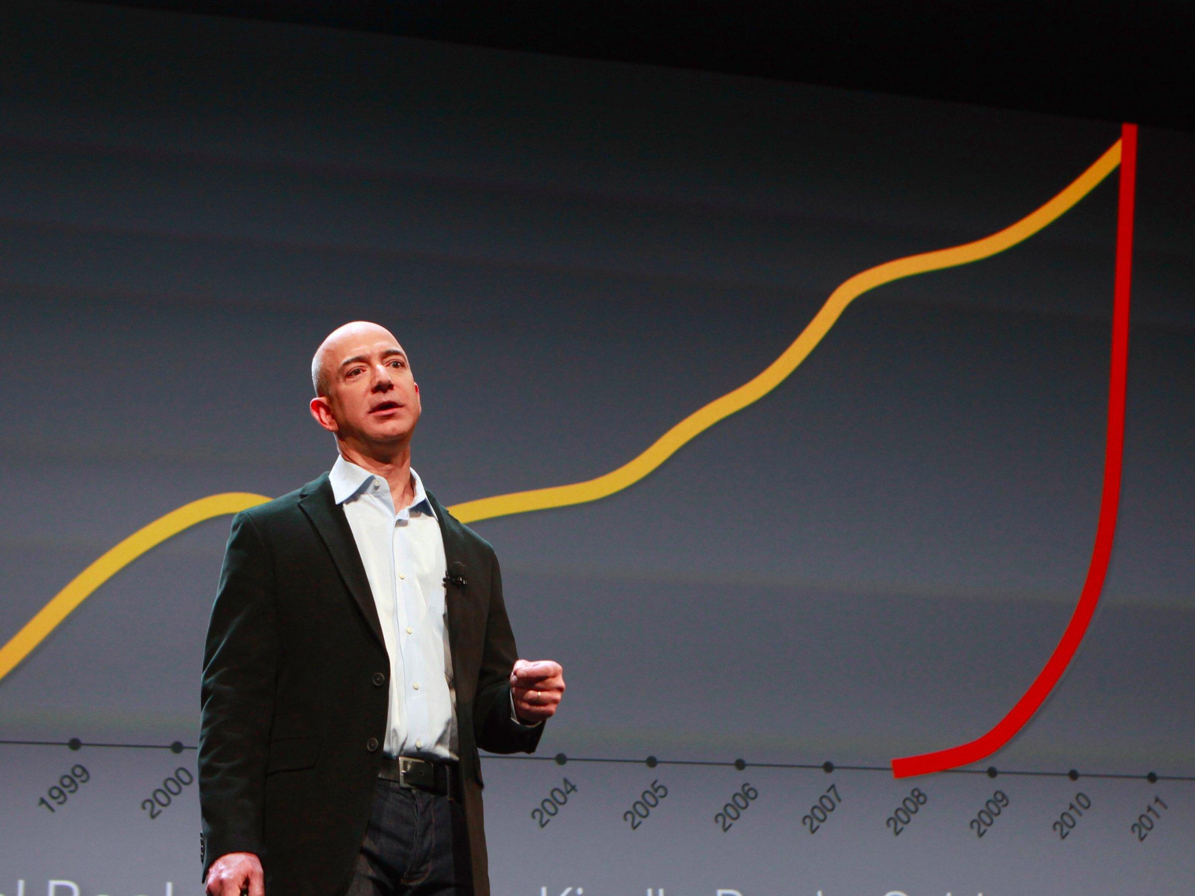 亚马逊CEO贝佐斯:智能音箱将助推音乐行业增长