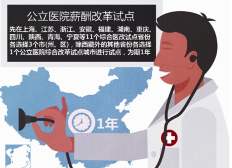 公立医院薪酬制度改革启动
