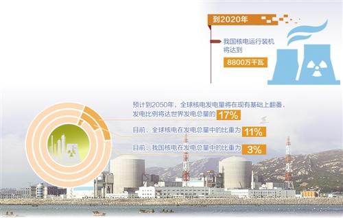 """我国核工业正""""由大变强"""""""