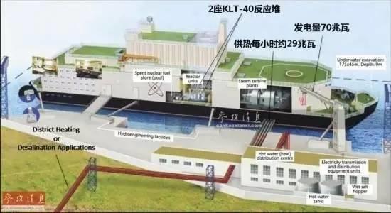 日本福岛核电站又出事,中国要发展海上浮动核电站,能保证安全吗?