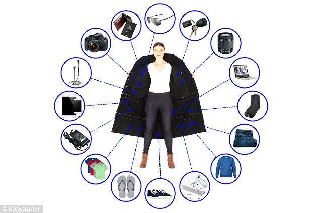 """澳一公司研发""""机场外套"""" 可将行李穿在身上"""
