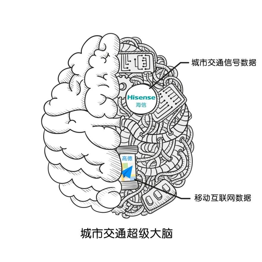 """海信""""互联网+信号灯""""模式落地武汉  城市交通超级大脑"""