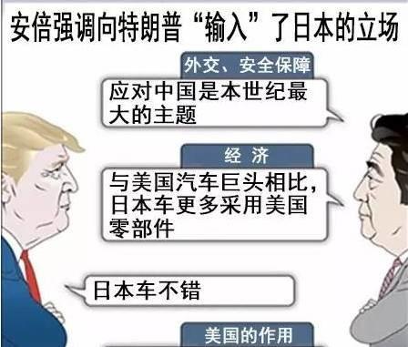 """安倍劝特朗普""""应对中国是本世纪最大课题"""",日本网友开喷了……"""
