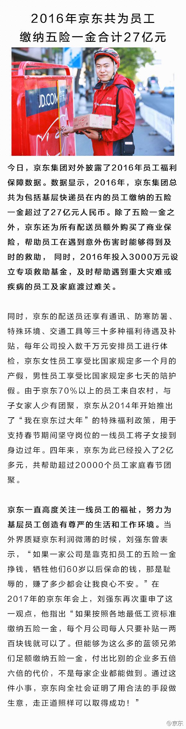2016年京东共为员工缴纳五险一金合计27亿元! 