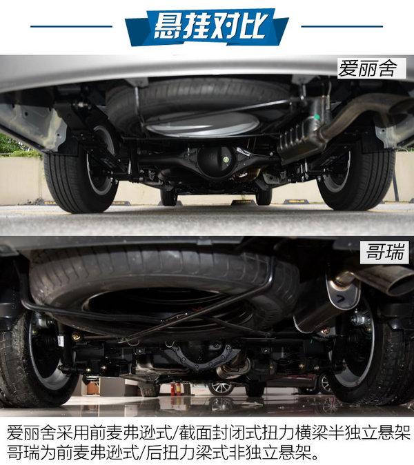 新雪铁龙爱丽舍对本田哥瑞_公司_环球网甘肃博瑞科技电力汽车图片