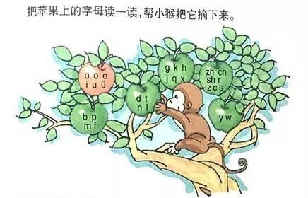 【教育】沪小学一年级怎么学拼音?50课时集中