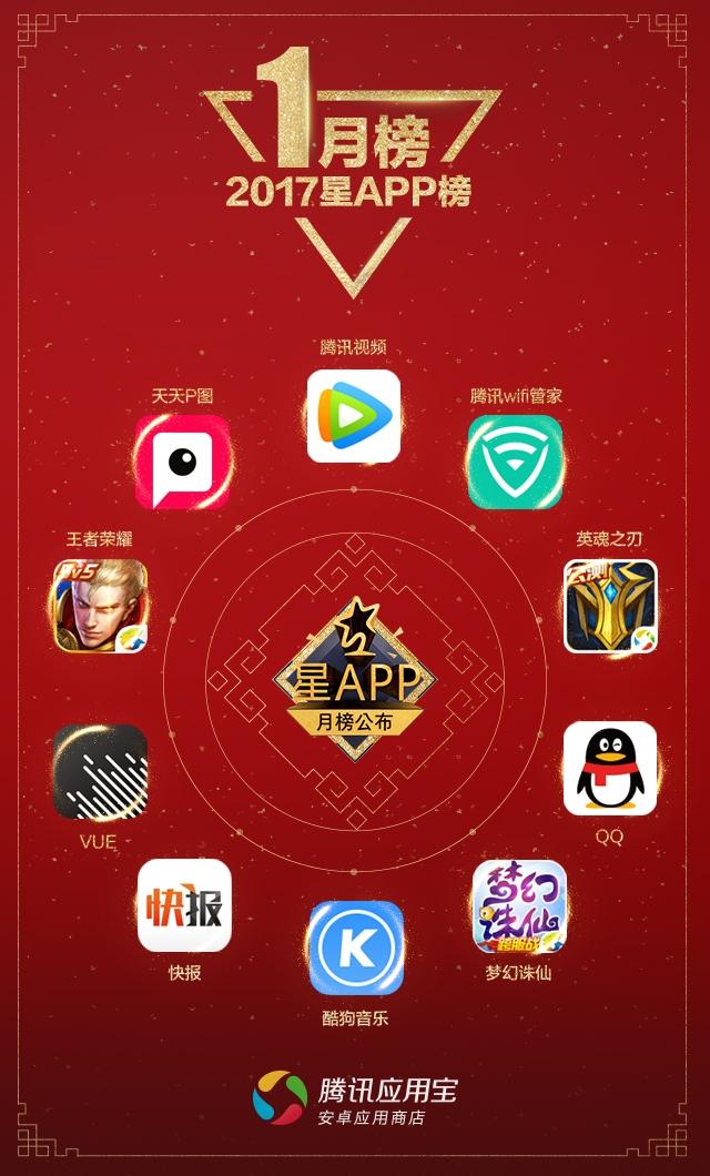 春节移动生活关键词出炉:红包、追剧、炫美、PK