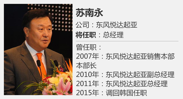 苏南永确认回归 重任东风悦达起亚总经理