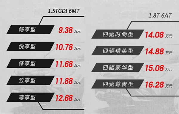 长安CS75尚酷版正式上市 售价区间9.38-16.28万元