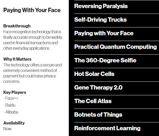 MIT发布全球十大突破性技术 百度再入选包揽国内AI奖项