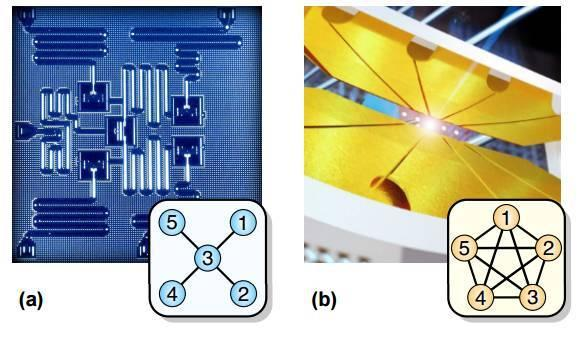 两种量子计算机首次面对面较量