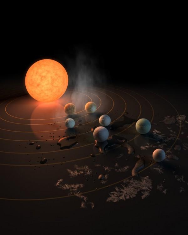 NASA宣布首次发现含七个类地行星的行星系统