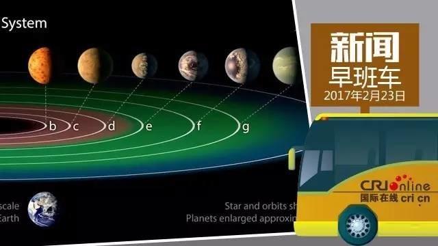 新闻早班车 ▏NASA宣布发现7颗类地行星 3个或有生命存在