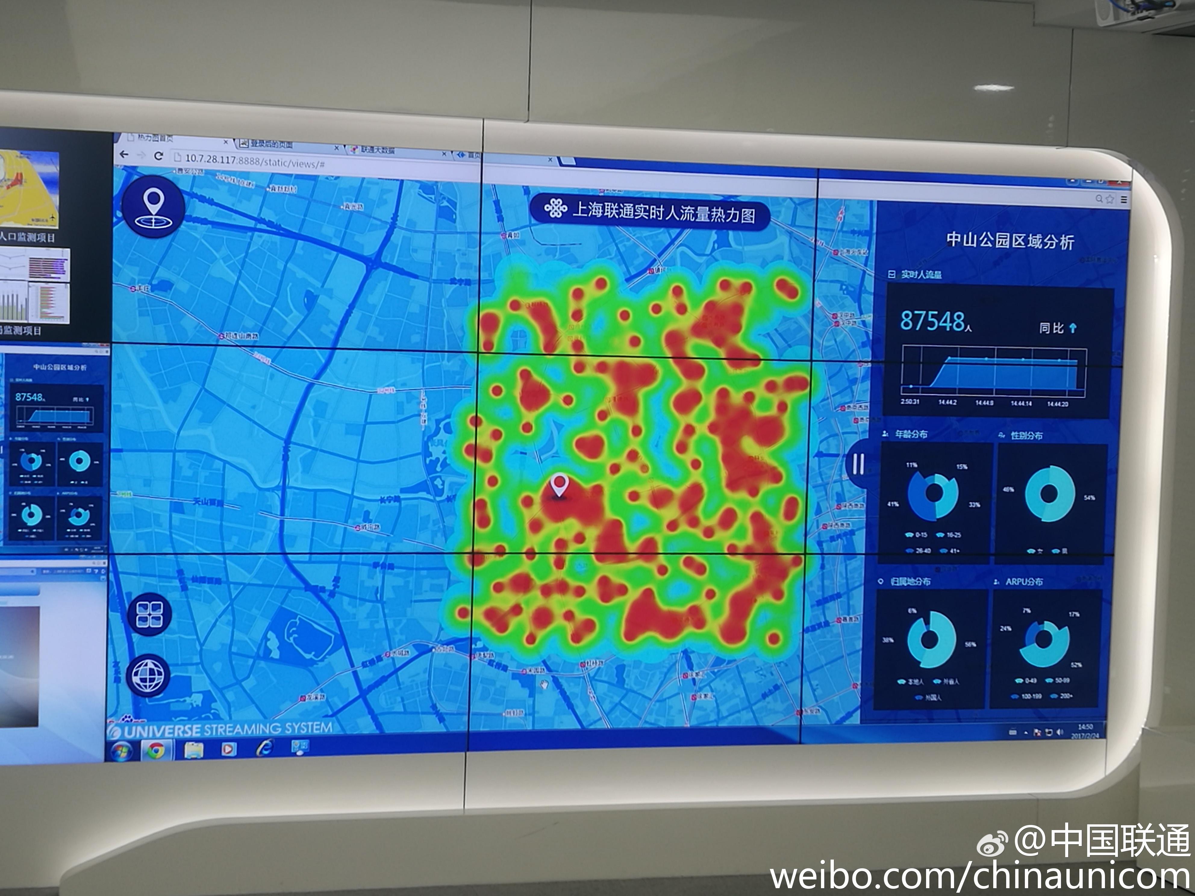 上海联通构建领先的大数据应用能力
