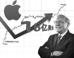 """巴菲特""""咬""""苹果净赚16亿 美股奇迹能否持续"""