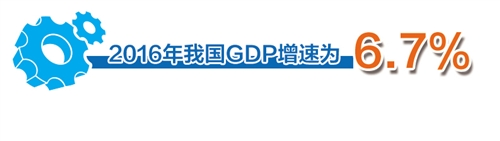 [两会前瞻]2016年我国GDP增速6.7% 经济增长质量提高