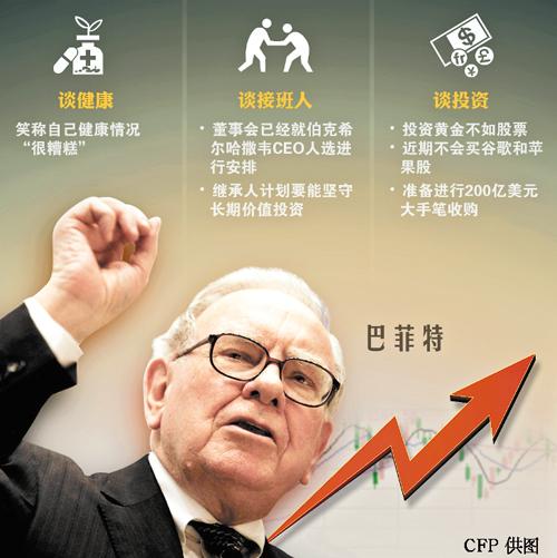 """买对冲基金不如买指数:""""巴菲特可能是对的"""""""
