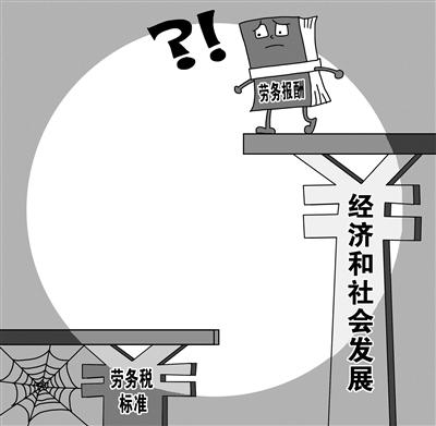 """刘武俊:劳务税标准为何""""一睡36年""""?"""
