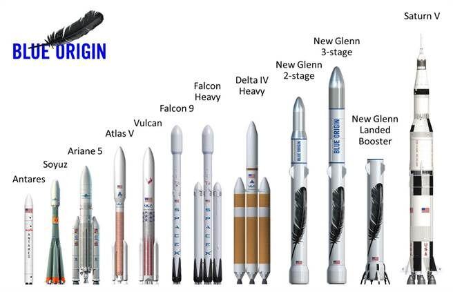 月球探索热重新升温 亚马逊公司也有了登月计划
