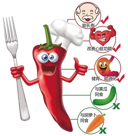 辣椒养生杂谈—实用辣椒的十大好处