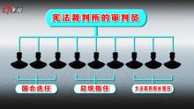 3D:朴槿惠下台 韩国宪法法院权力多大