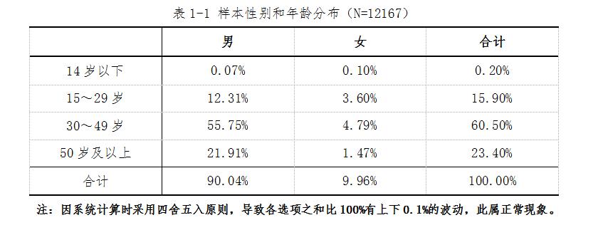 2017年中国消费者对外资品牌和国产品牌的好感度调查报告(全文)