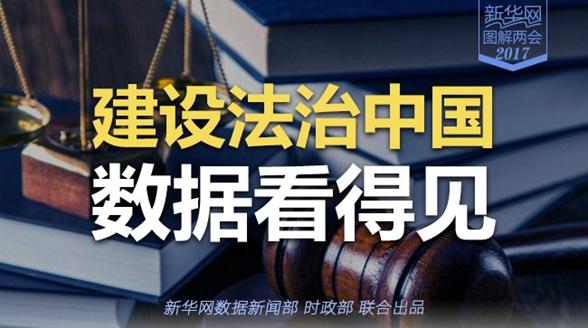 建设法治中国 数据看得见
