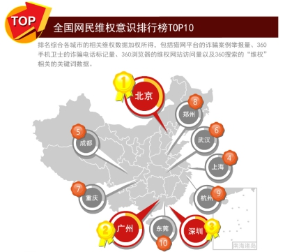 360发布3•15大数据报告 北京人民消费维权意识全国最高
