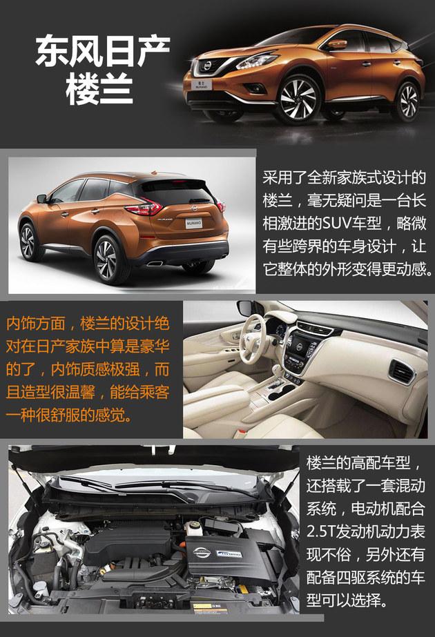 买起亚KX7不稳妥?四款合资中型SUV推荐