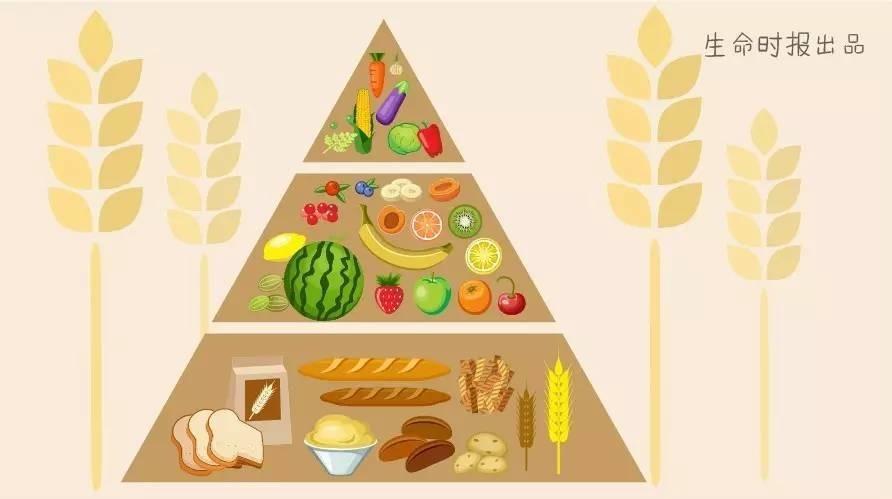 """可惜!这种营养素被全球专家看作""""全能冠军"""",中国人只吃够50%"""