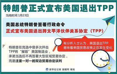 """中国不能做TPP""""接盘侠"""""""