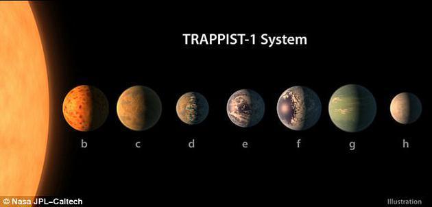 名扬宇宙 比利时天文学家用啤酒名为行星命名