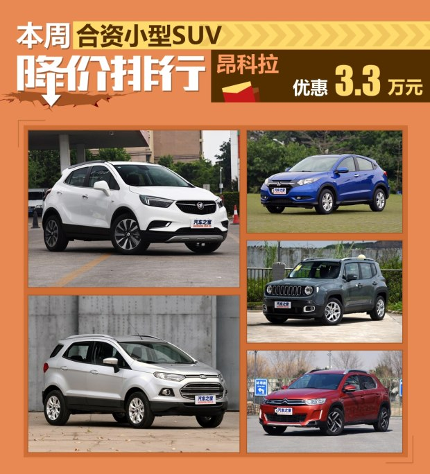 昂科拉优惠3.3万 合资小型SUV降价排行