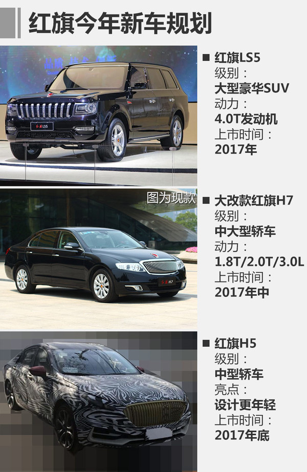 红旗豪华大SUV等3款新车 将于年内上市